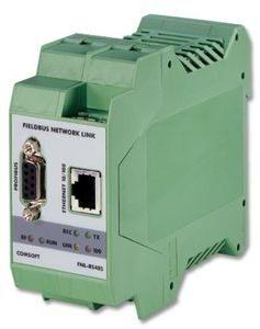 Bramka pomiędzy PROFIBUS DP, a Ethernet