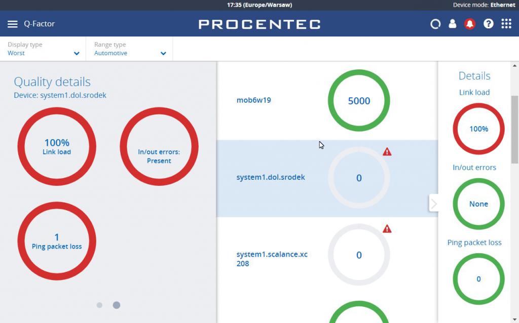 PROCENTEC Atlas