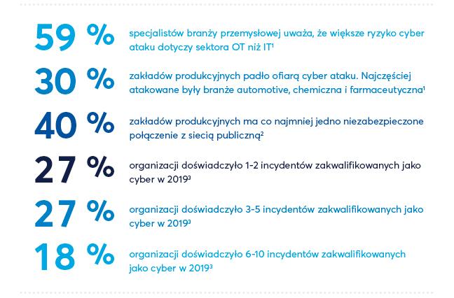 zaproszenie-cyberbezpieczenstwo-v4