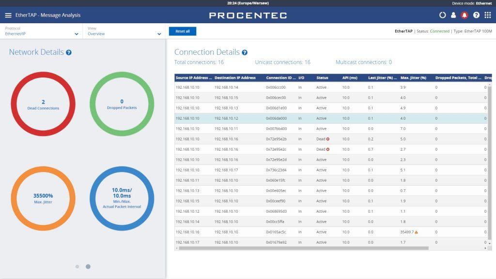 PROCENTEC Atlas: zestaw EtherNet/IP